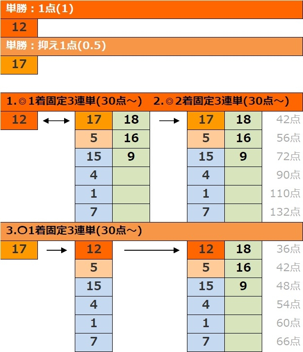 ?content_type=forecast&content_id=5665&t