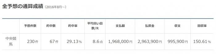 ?content_type=magazine&content_id=8226&t