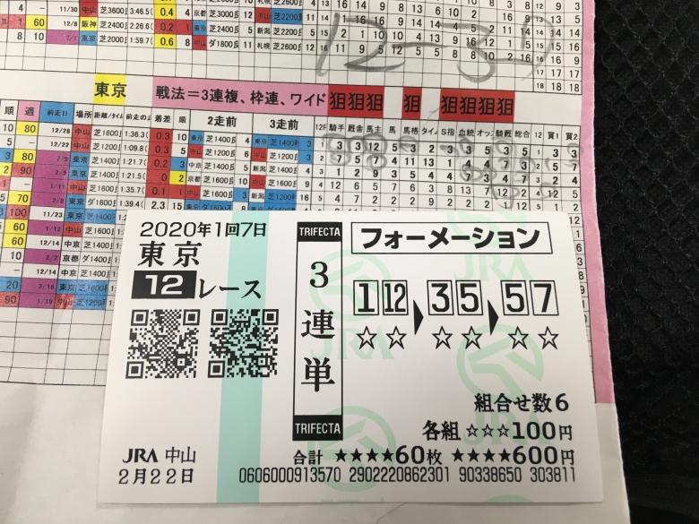 競馬 5 ちゃん